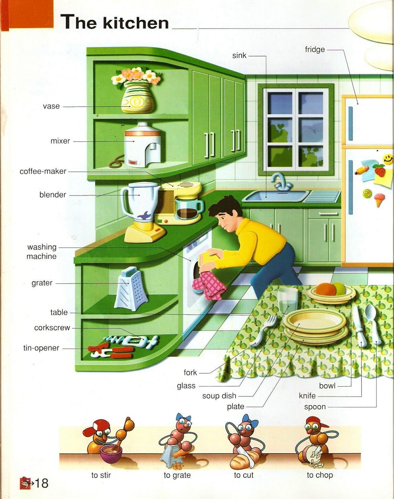 Kitchen vocabulary the english garden for Kitchen set name in english