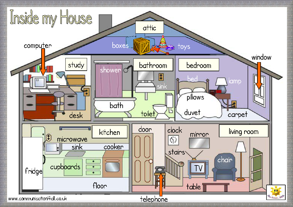 my house description essay My house essayessay on my house for kids of class 1,2,3 english essay on the topic of my home for school students short essay my sweet home for kids.