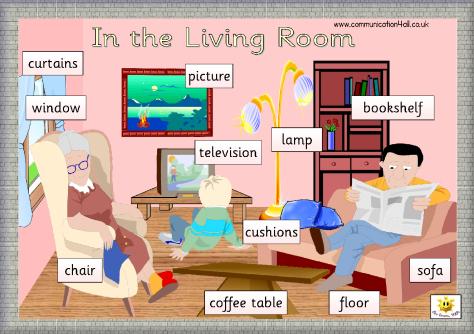 Living Room Vocabulary living room | the english garden