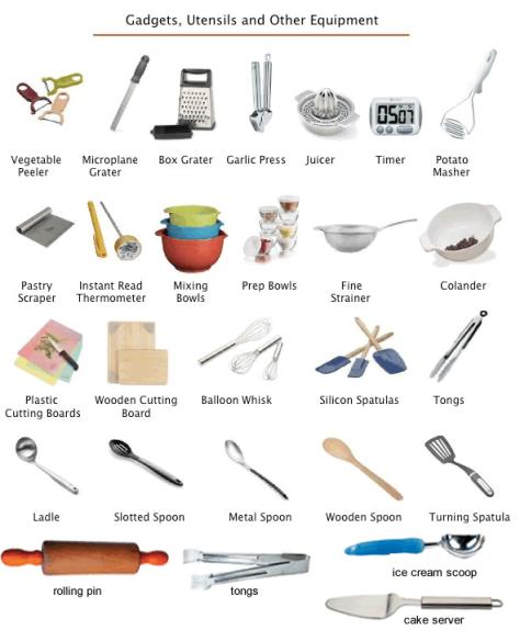 Kitchen the english garden for Kitchen utensils vocabulary
